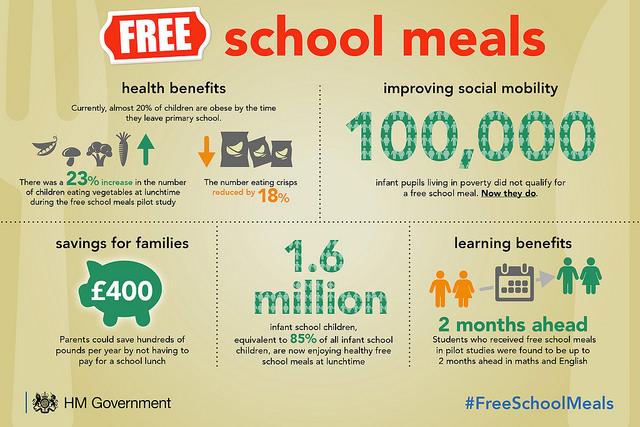 School Meal Infograph.jpg