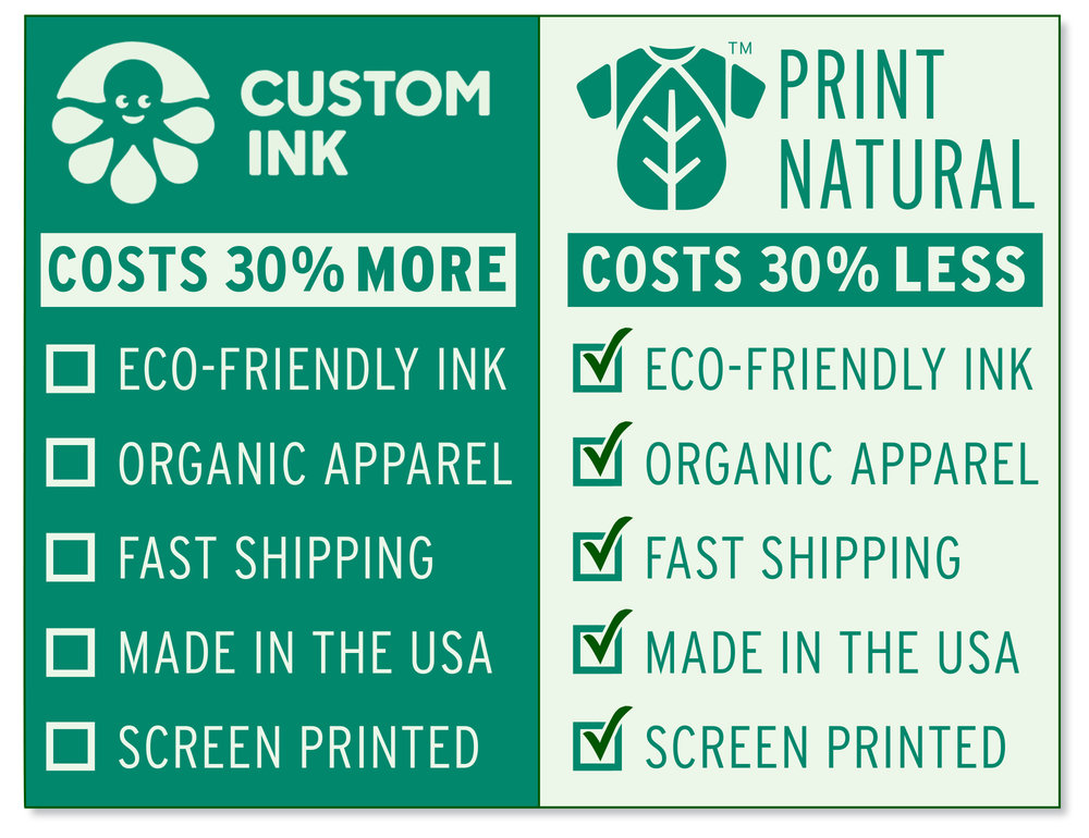 4-custom-ink-print-natural-eco-screen-printing-ORGANIC-TEES-eco-friendly-screen-printing-philadelphia-printers-environmentally-friendly.jpg