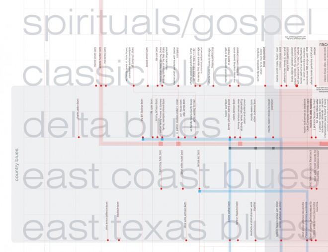 blues_histogram_dtl-660x507.jpg