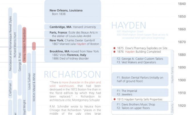 reading_richardson-660x406.jpg