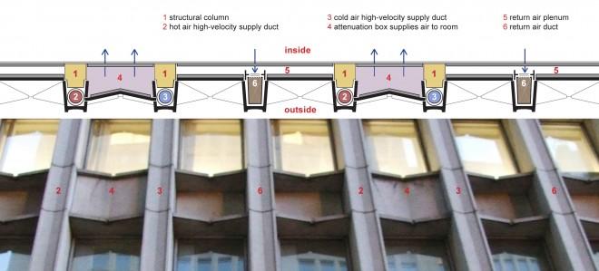 19-facade-ventilation-system