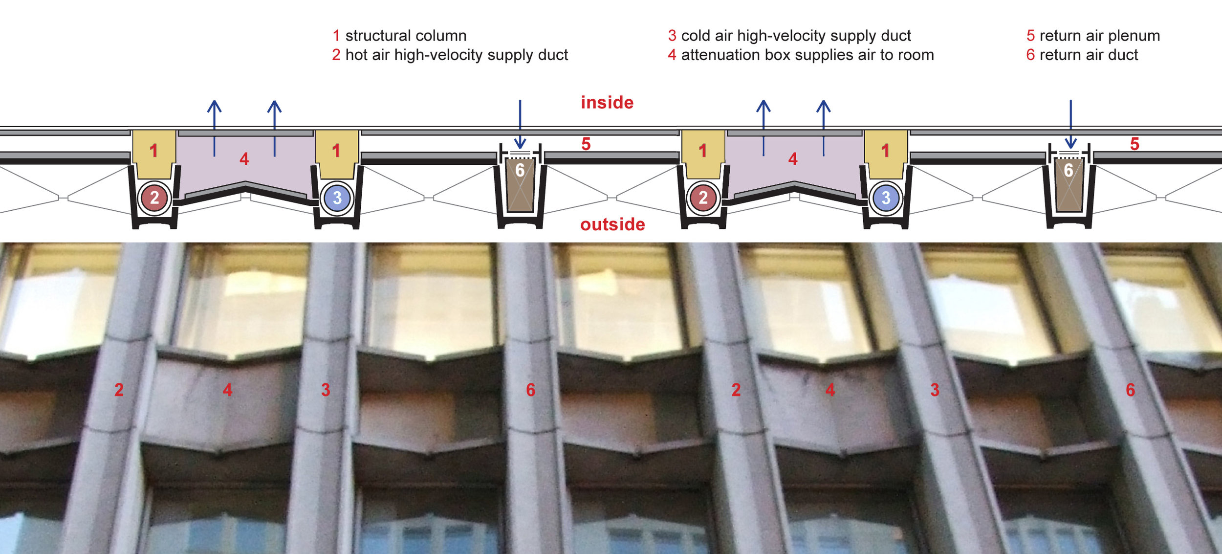 Bluecross Blueshield Office Building Architecture To 19facadeventilationsystem Alternatives To Demolition Paul Rudolphu0027s Blue Cross Shield