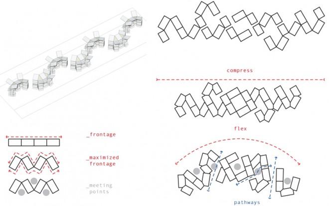 02-kiosk layouts