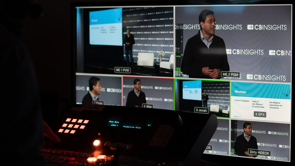 Get a Quote for multi-camera Production at NYC Events - Showstream specializes in TV style multi-camera production for NYC hosted live events.