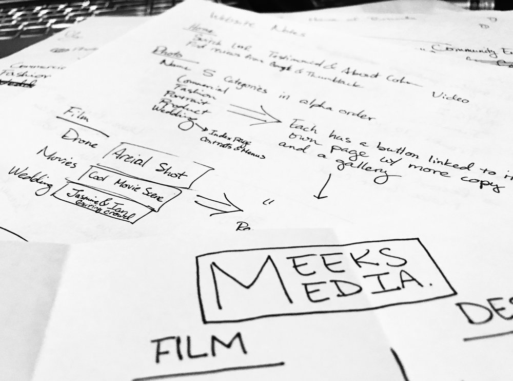 Notes On How To Build The Meeks Media Website