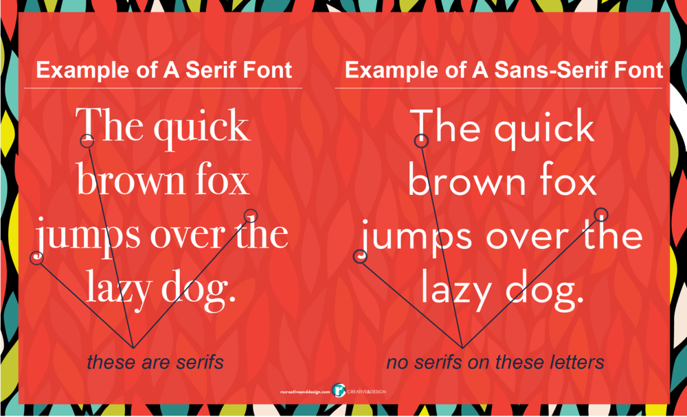Visual difference between serifs and sans-serif fonts