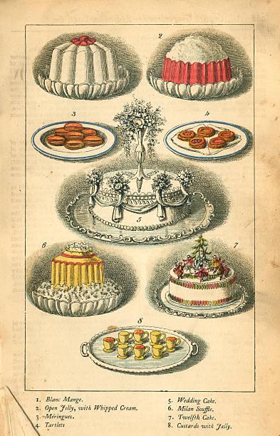 Vintage Cookbook Dessert Illustrations