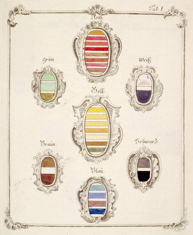 Vintage Paint Colors Retro Colours vintage cookbooks