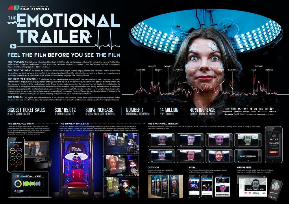 melbourne-international-film-festival-the-emotional-trailer-2000-63885.jpg