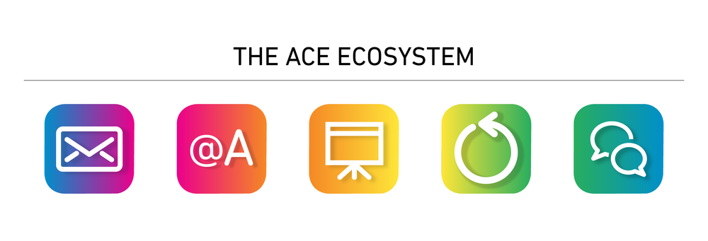 The ACE Ecosystem includes an email newsletter, ask ACE, Powerpoint integration, Loop (mobile app), and live SMS updates.