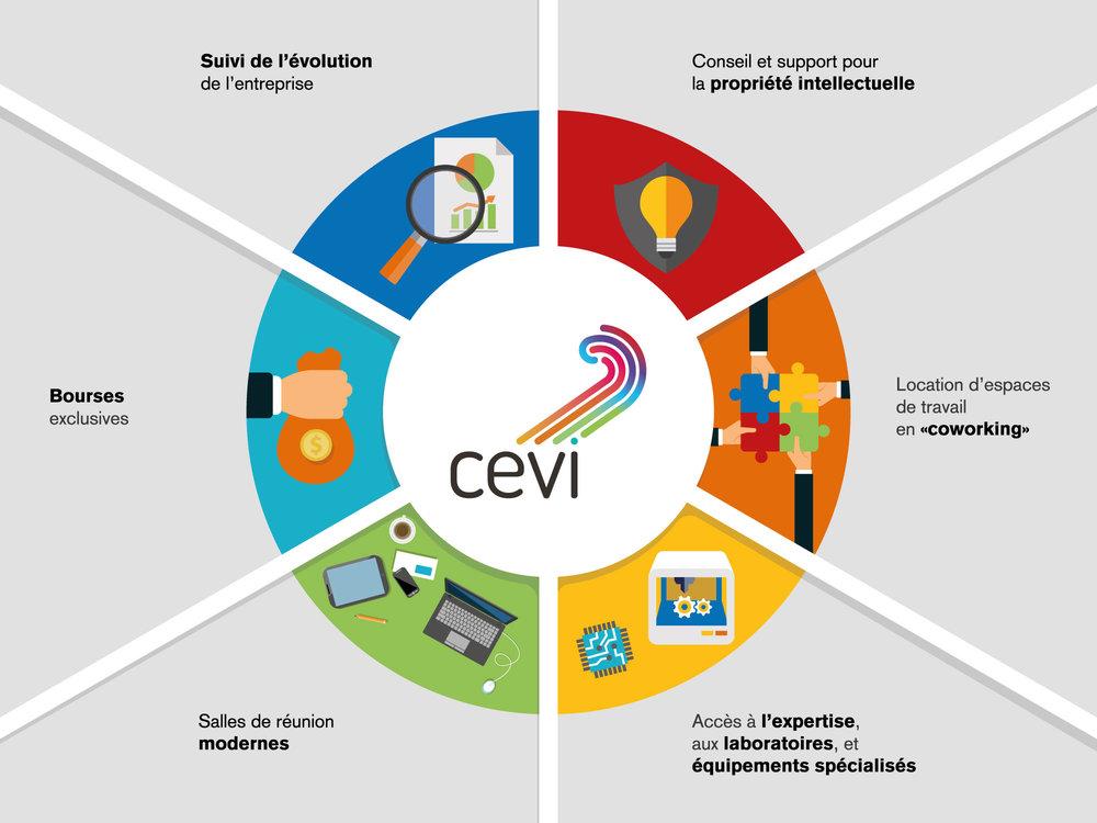 CEVI_PRESENTATION1_WEB_PROD.jpg