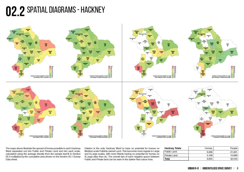 Urban R+D - Underutilised Space Survey8.png