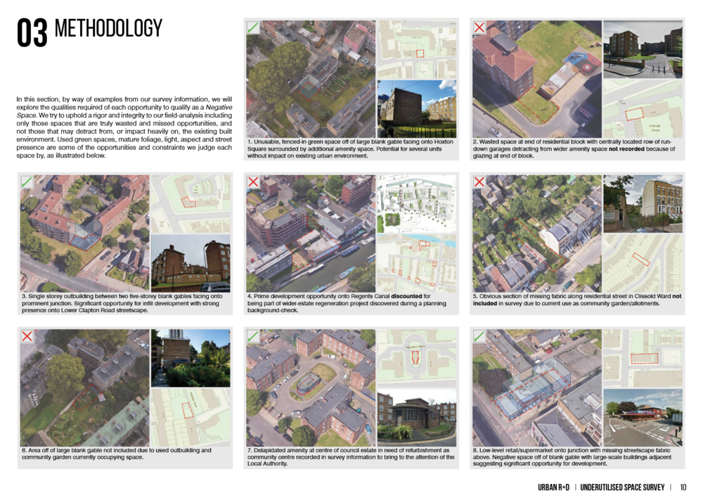 Urban R+D - Underutilised Space Survey10.png