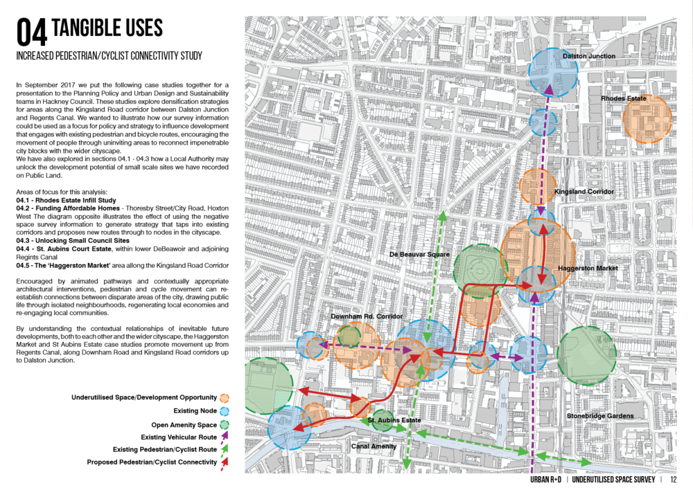 Urban R+D - Underutilised Space Survey12.png