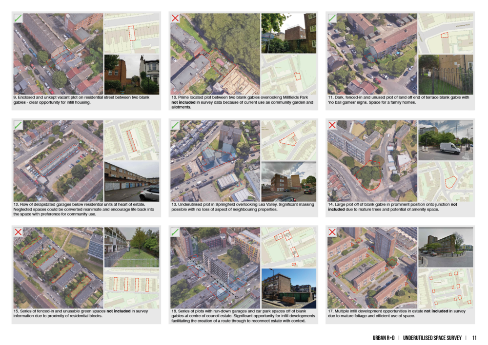 Urban R+D - Underutilised Space Survey11.png