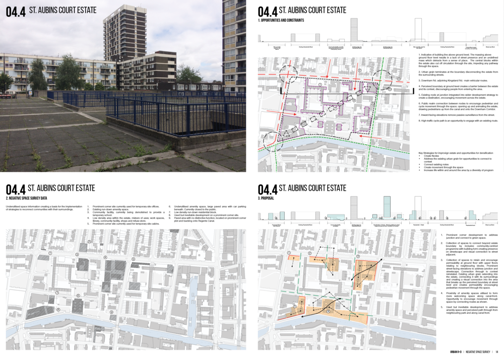 Urban R+D - Underutilised Space Survey14.png