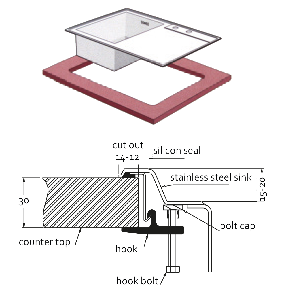 Inset - The sink/bowl is installed over mount. The size of the tops follows the regulations of measuring 12mm from the wing's outer diameter.