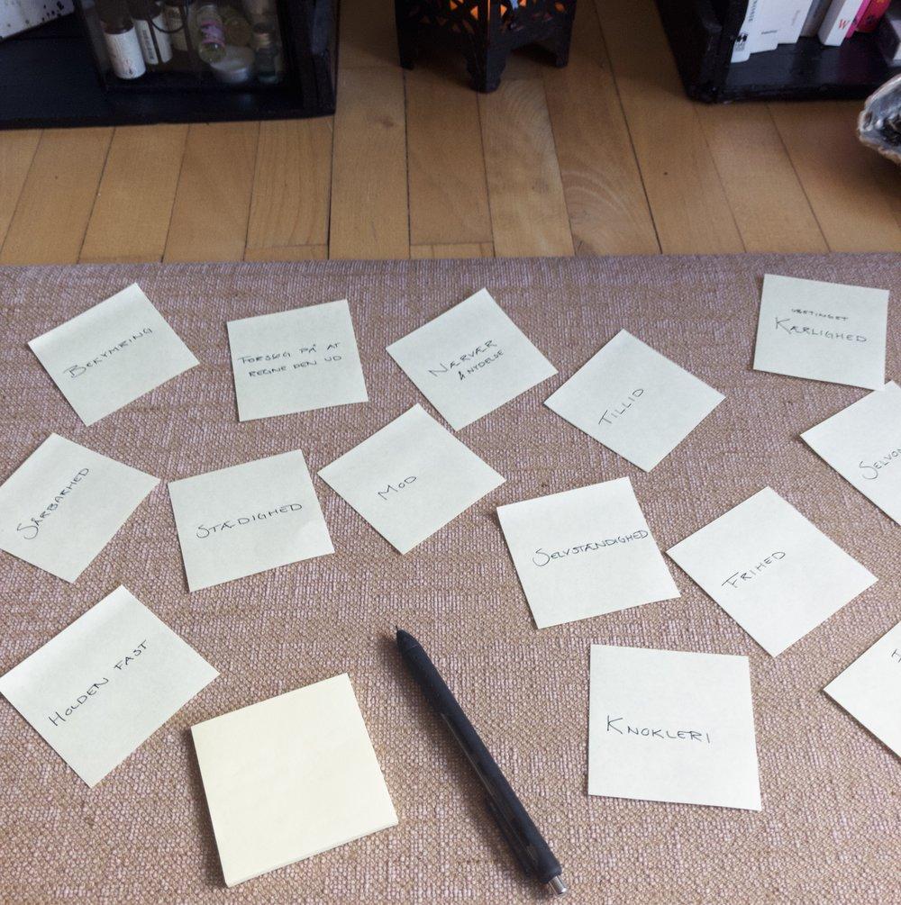 2. Brainstorm på værdier/væremåder - Skriv alle de måder at være på, som har fyldt for dig den seneste måned eller det seneste halve år. Én væremåde på én post-it