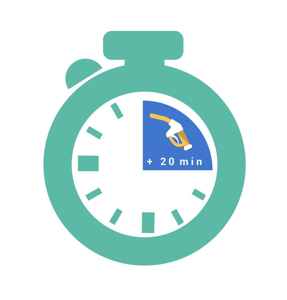 + 20 min - offertes si vous faites le plein (sans payer) à la station Total de Viriat.