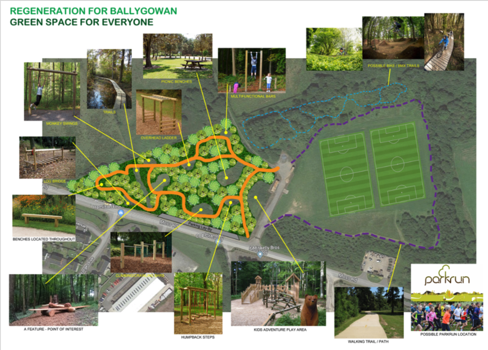 NEW COMMUNITY PARK - Feasibility Study into Development of Community Park on Former Landfill Site (Co. Down)