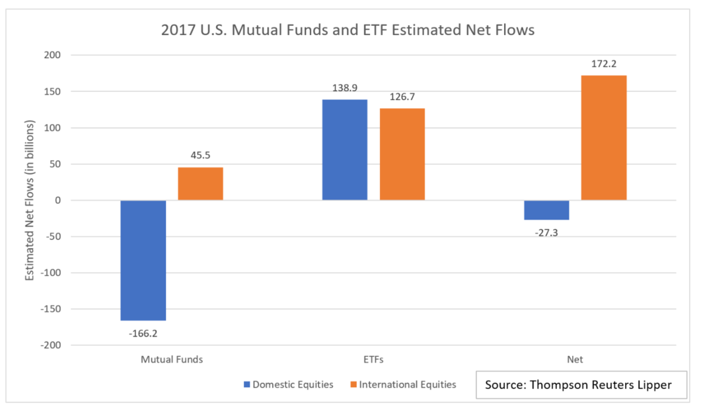 Net Flows.png