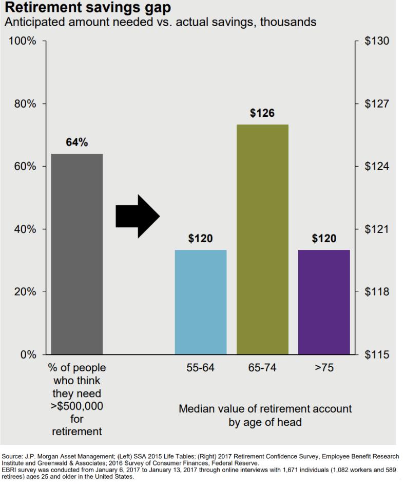 JPM Savings.png