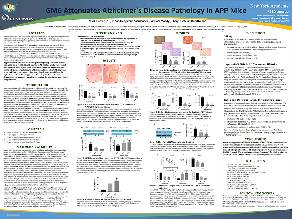 Poster-GM6 attenuates AD in APP Mice.20180925.web.jpg