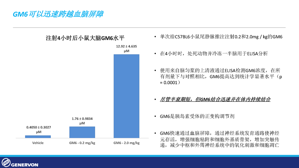 WuXi Presentation Chinese_Page_4.png