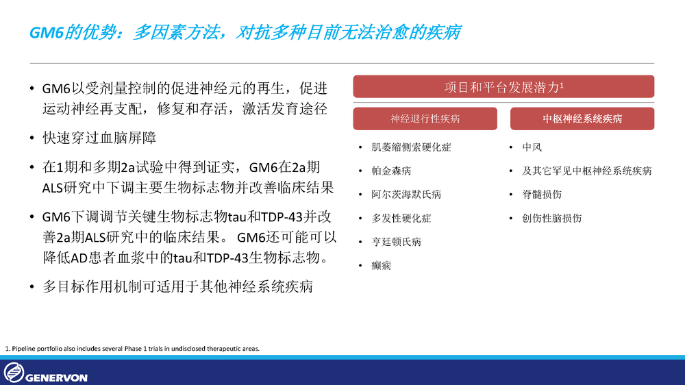 WuXi Presentation Chinese_Page_6.png
