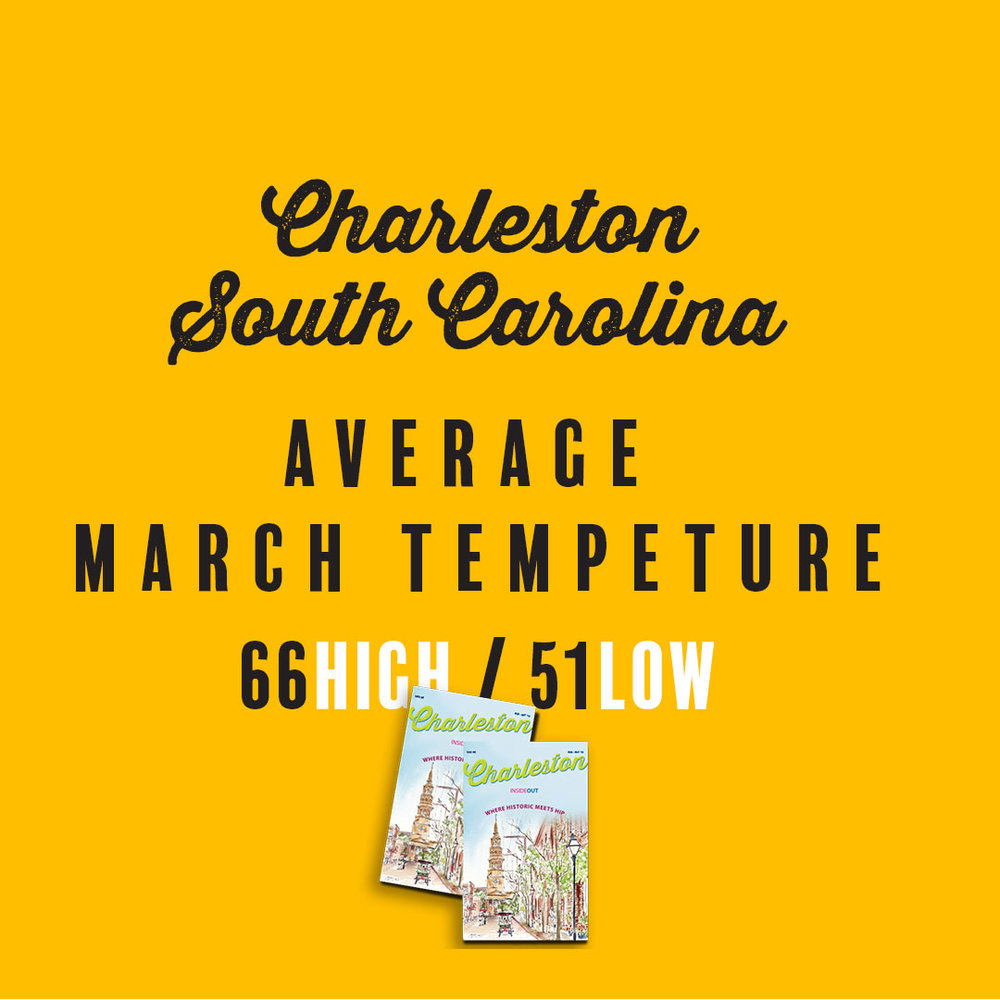 charleston-inside-out-average-march-tempeture.jpg