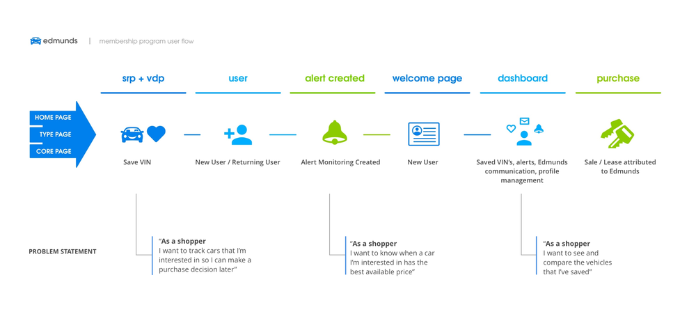 Membership+features+Copy.png