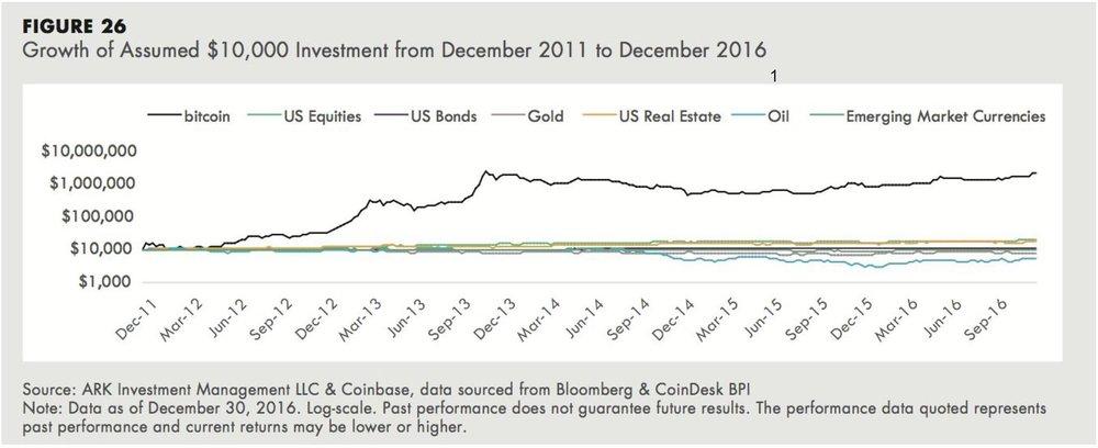 $10k Chart.jpg