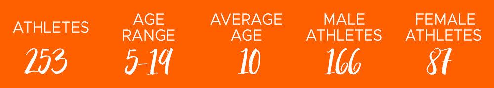 Age Range.jpg