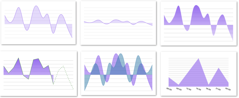 react native svg charts
