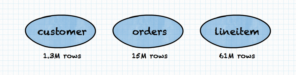 03 table sizes.png