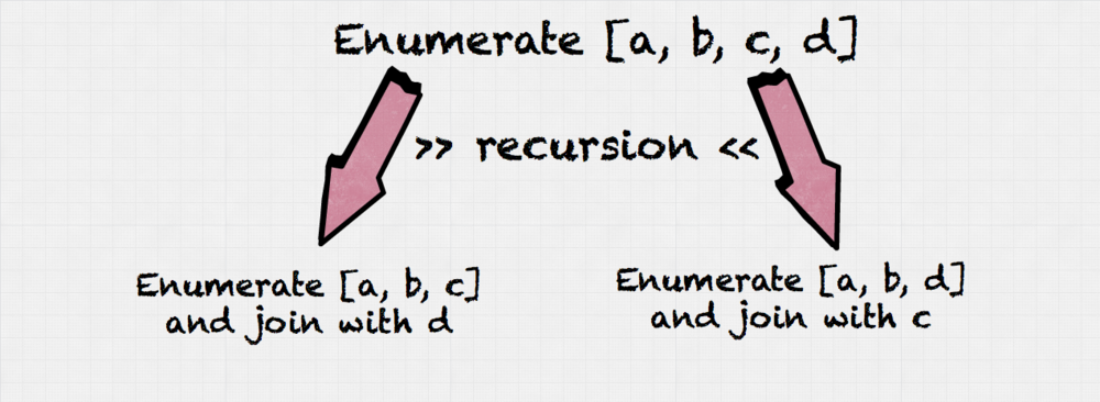 enumerate.png