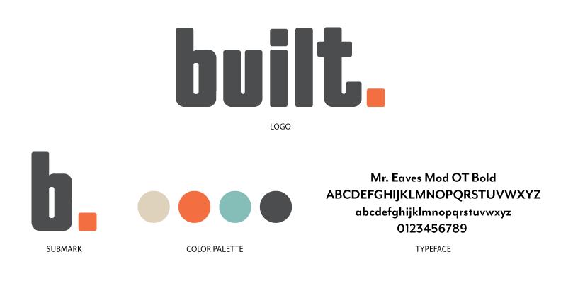 Built-Moodboard.png