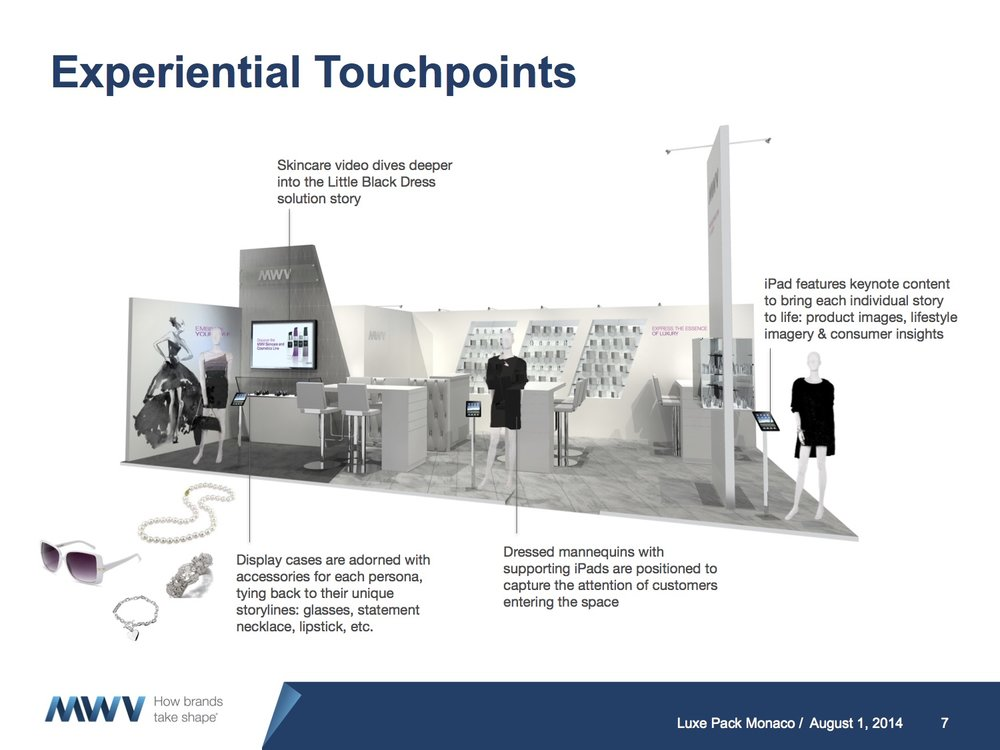 MWV at Luxe Pack Monaco Experiential Touchpoints.jpg