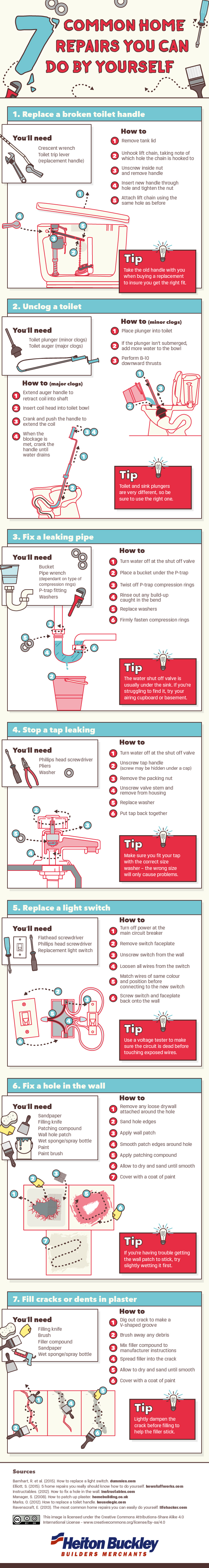 Common Home Repairs You Can Do Yourself.jpg