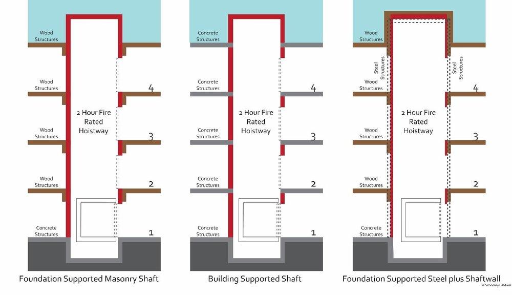 elevator diagram.jpg