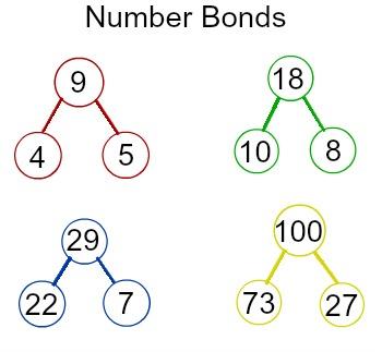 bonds1.jpg