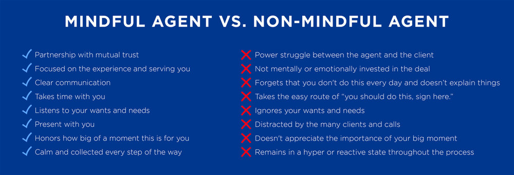 mindful-agent-comparison.jpg