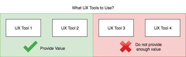 dp_value-driven-ux.jpg
