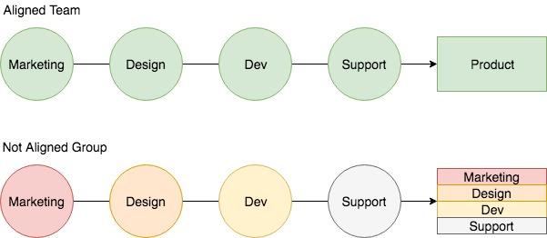 dp_team-alignment.jpg