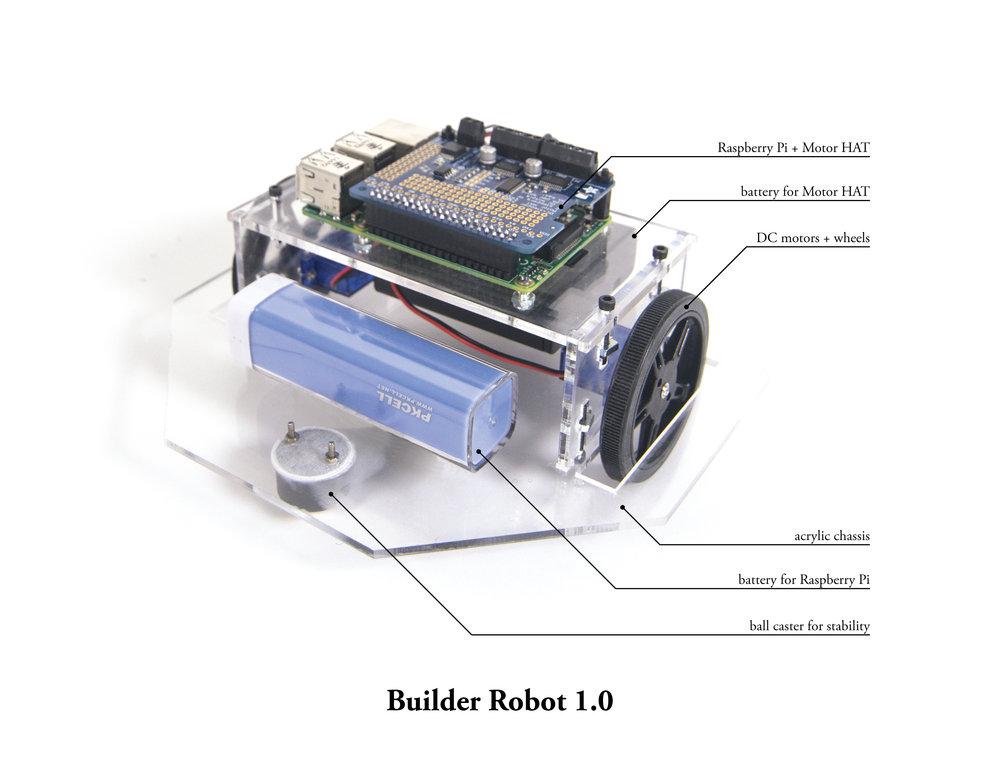 Builder-Robot-1.0.jpg