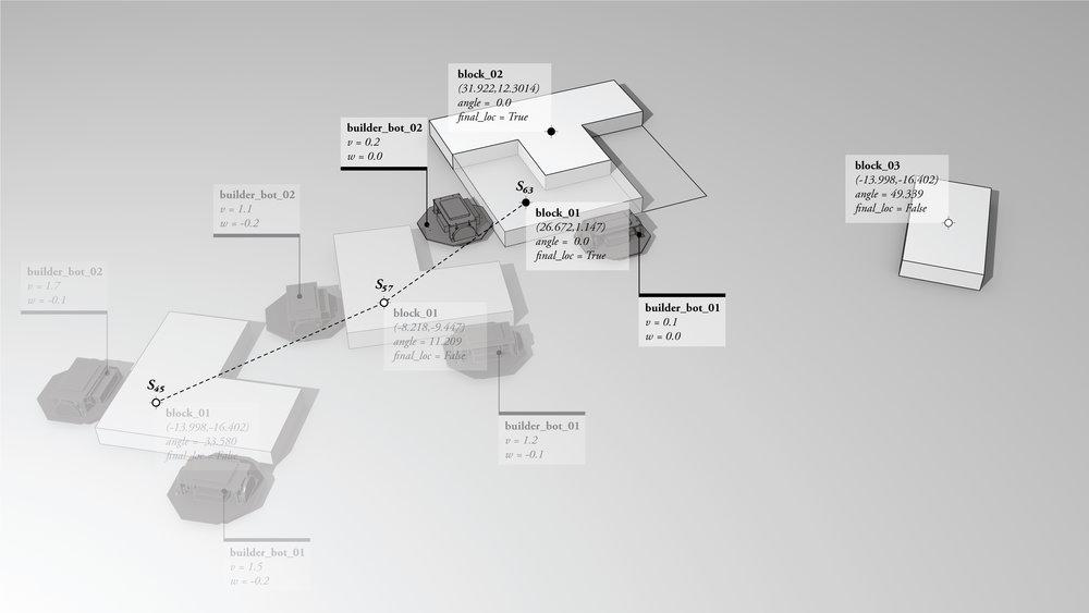 17-1209_Robots-Moving-Blocks.jpg