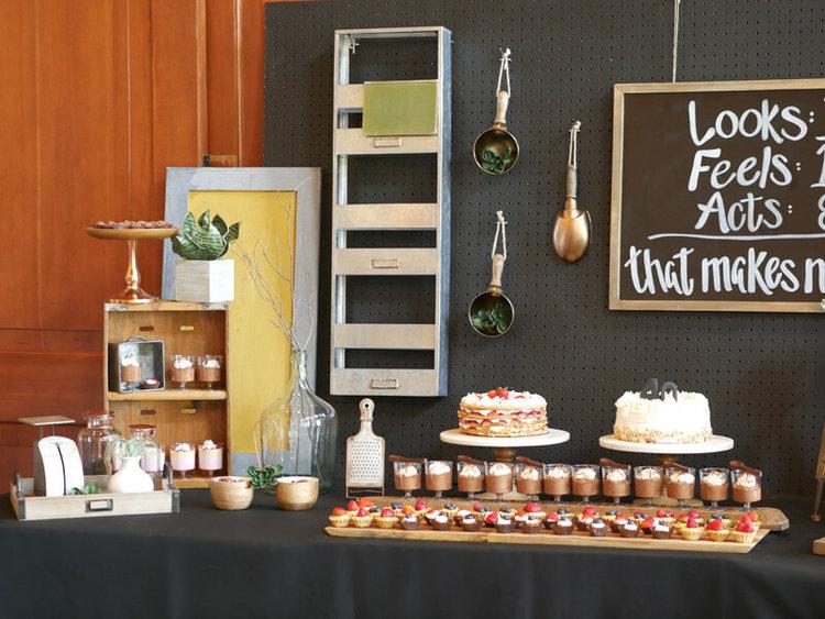 Birthday Parties Mint Event Design