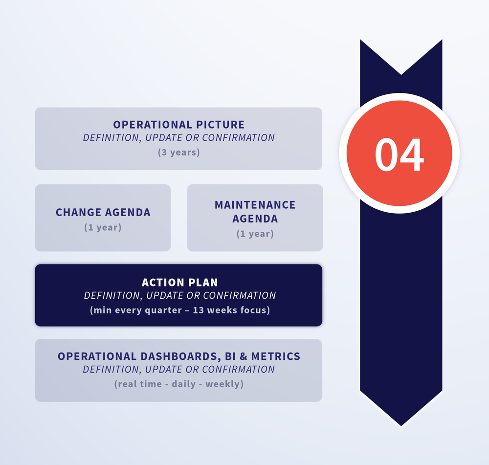 Infographic-5-Actions-04_HR.png
