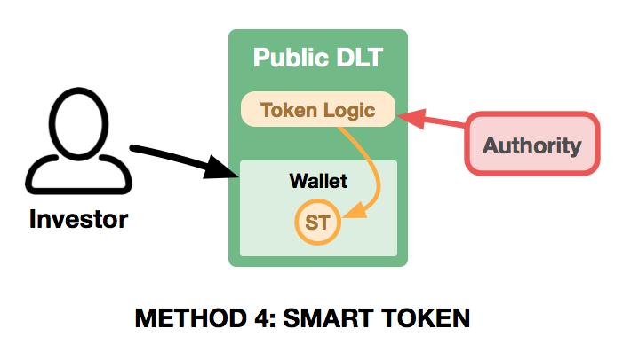 STO Method 4.png