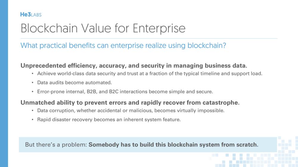 3 - Blockchain for Enterprise.png